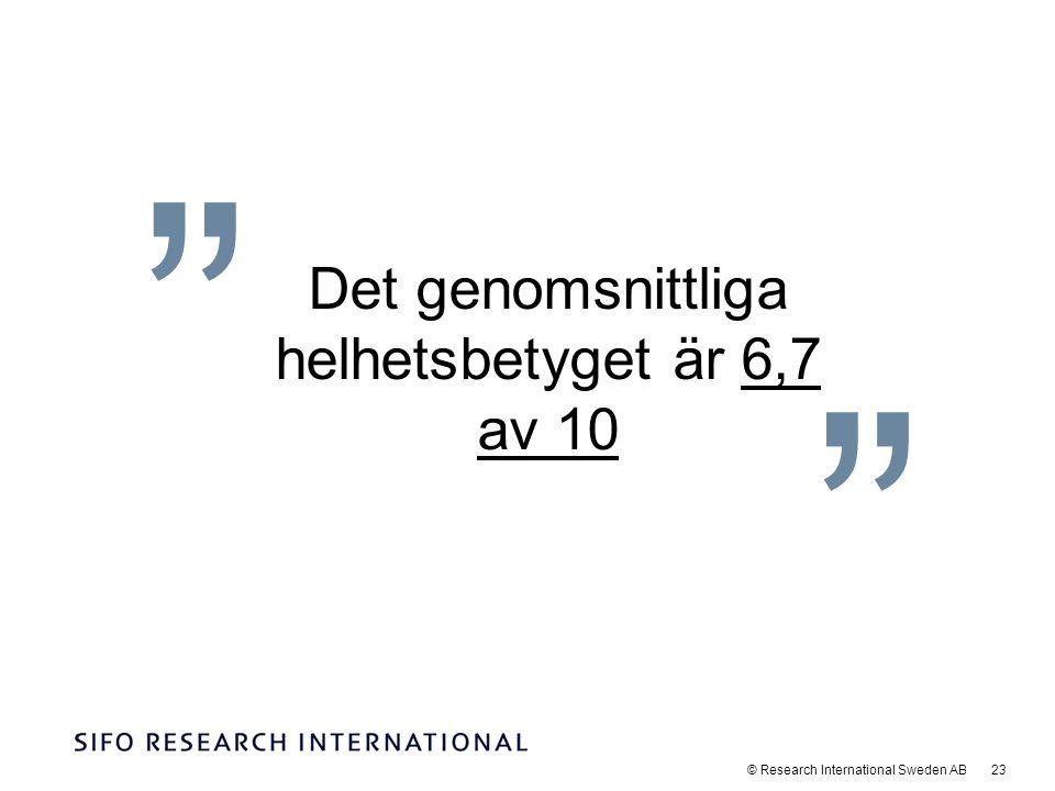 © Research International Sweden AB 23 Det genomsnittliga helhetsbetyget är 6,7 av 10