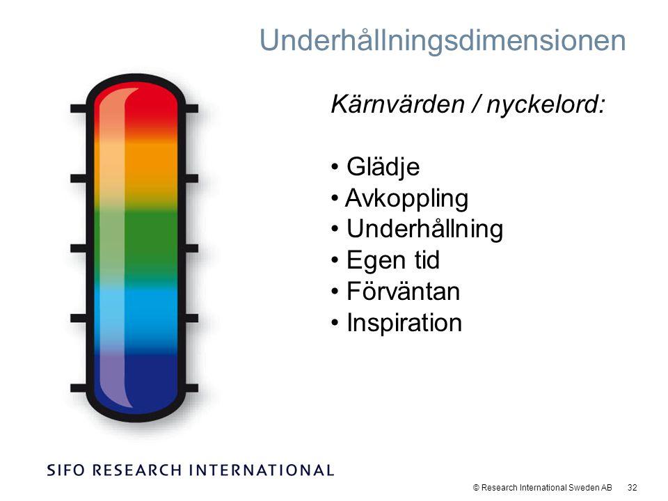 © Research International Sweden AB 32 Underhållningsdimensionen Kärnvärden / nyckelord: Glädje Avkoppling Underhållning Egen tid Förväntan Inspiration