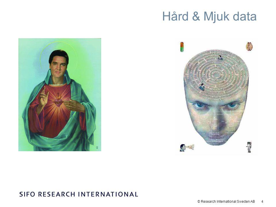 © Research International Sweden AB 15 Den genomsnittliga tidskriften blir läst vid 2,9 tillfällen
