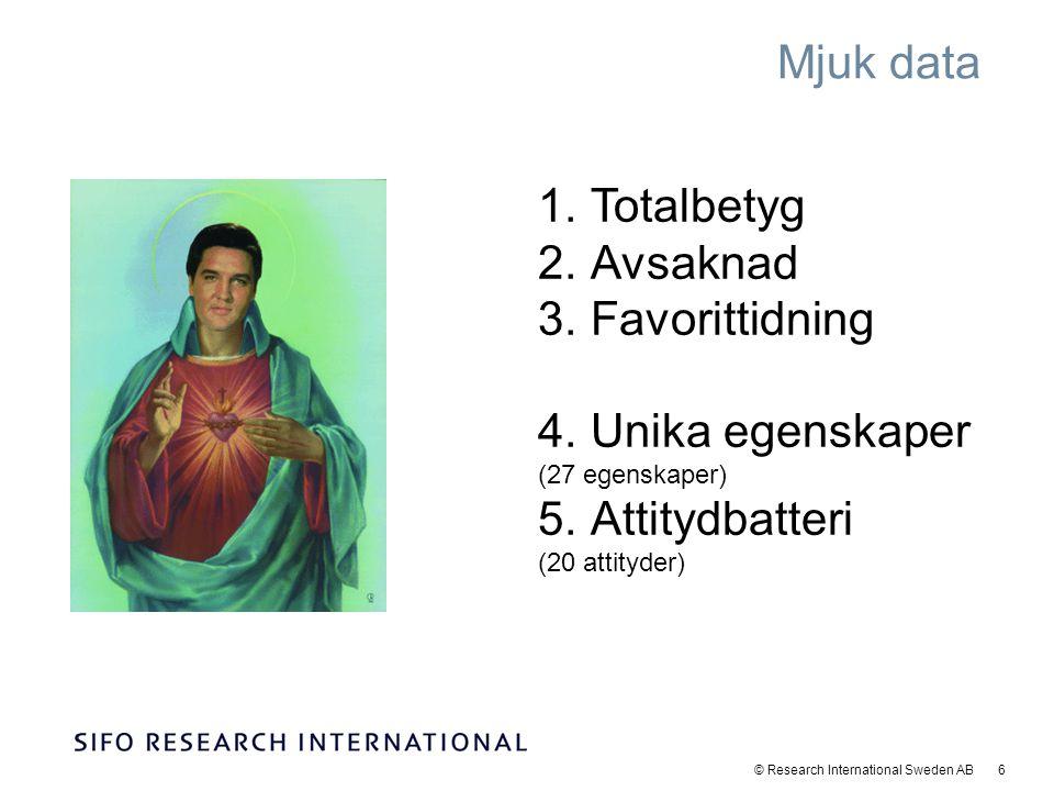 © Research International Sweden AB 27 De fem egenskaper med störst variation mellan konsumenttitlar 1.Informativ 2.Nyttig 3.Glamourös 4.Trovärdig 5.Analytisk