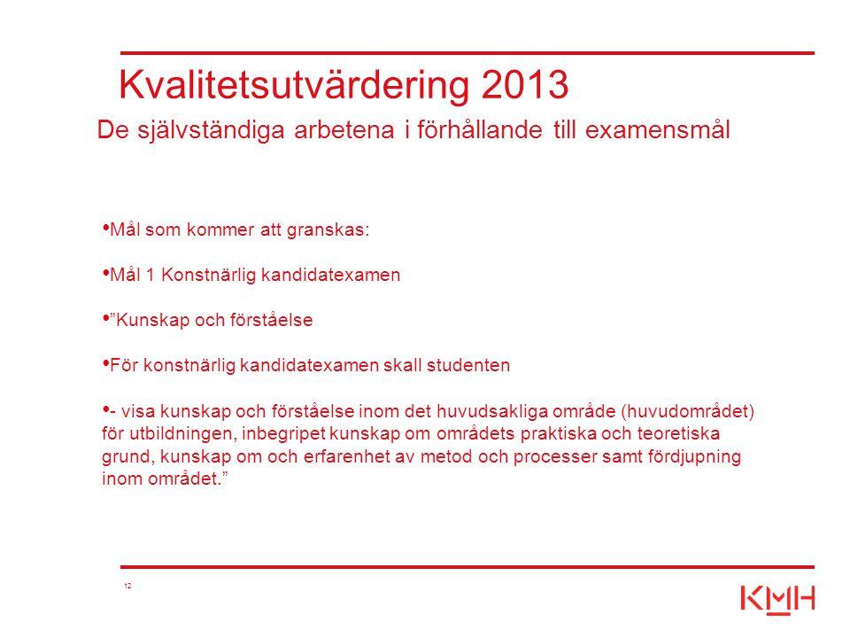 """12 Kvalitetsutvärdering 2013 Mål som kommer att granskas: Mål 1 Konstnärlig kandidatexamen """"Kunskap och förståelse För konstnärlig kandidatexamen skal"""