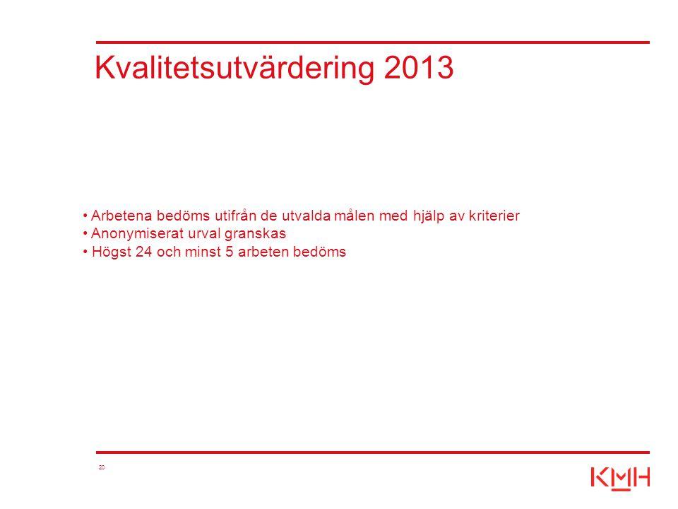 20 Kvalitetsutvärdering 2013 Arbetena bedöms utifrån de utvalda målen med hjälp av kriterier Anonymiserat urval granskas Högst 24 och minst 5 arbeten