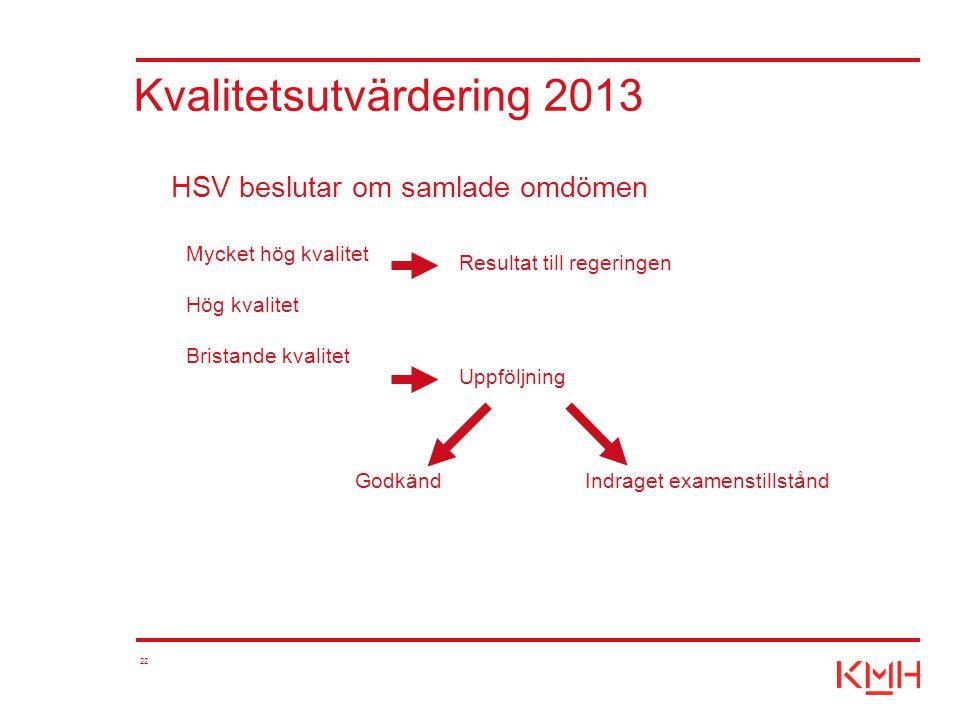 22 Kvalitetsutvärdering 2013 HSV beslutar om samlade omdömen Mycket hög kvalitet Hög kvalitet Bristande kvalitet Resultat till regeringen Uppföljning