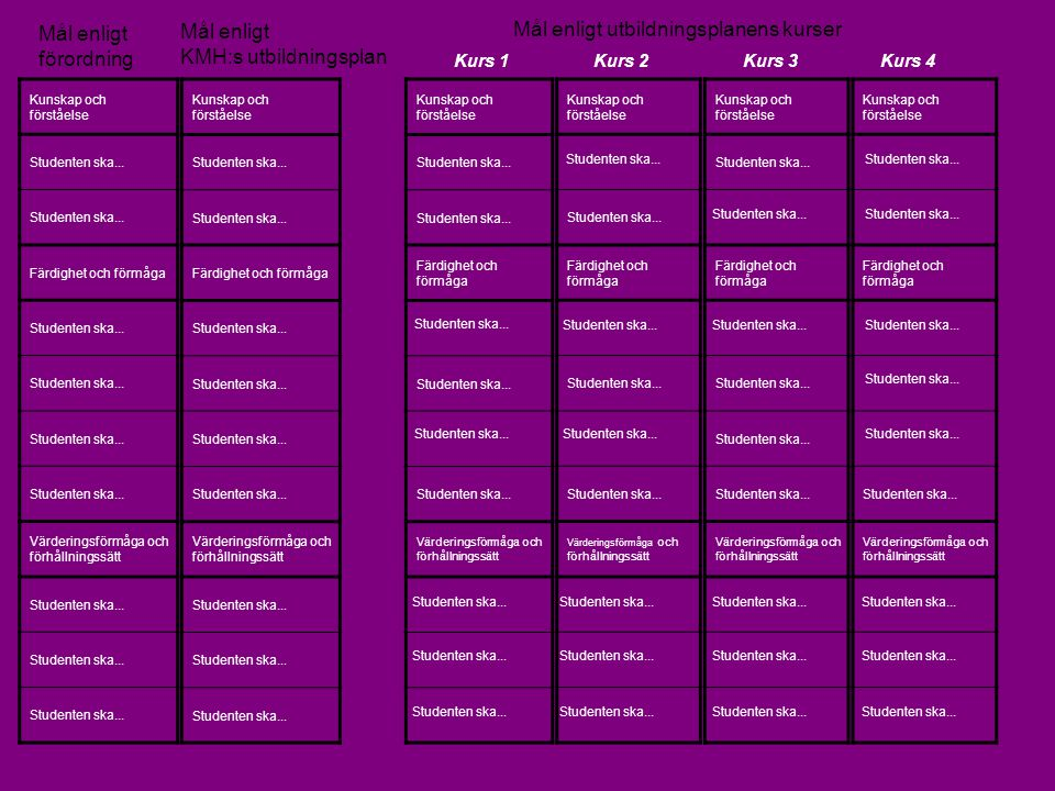8 Alla utbildningsplaner med kursplaner finns på www.kmh.sewww.kmh.se Inga andra kurser ska läsas.