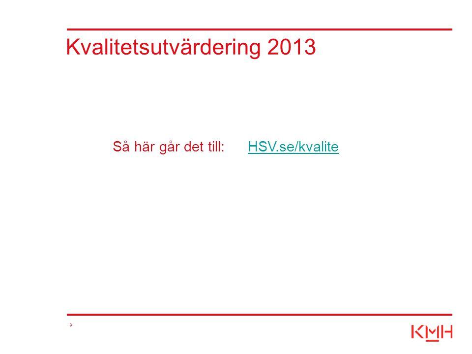 20 Kvalitetsutvärdering 2013 Arbetena bedöms utifrån de utvalda målen med hjälp av kriterier Anonymiserat urval granskas Högst 24 och minst 5 arbeten bedöms