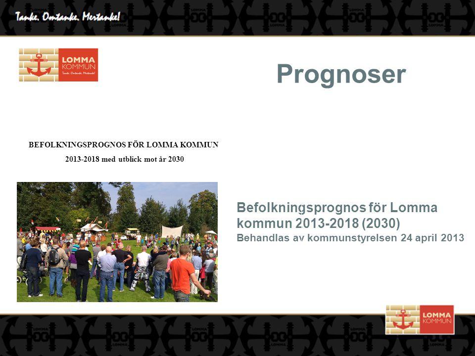 Prognoser Befolkningsprognos för Lomma kommun 2013-2018 (2030) Behandlas av kommunstyrelsen 24 april 2013 BEFOLKNINGSPROGNOS FÖR LOMMA KOMMUN 2013-2018 med utblick mot år 2030