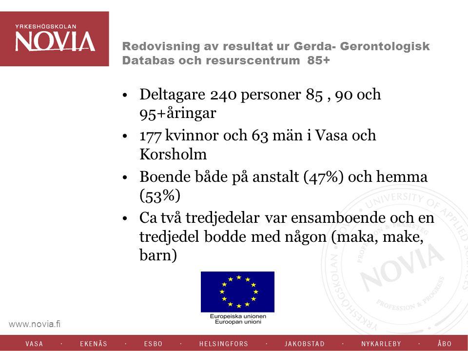 Redovisning av resultat ur Gerda- Gerontologisk Databas och resurscentrum 85+ Deltagare 240 personer 85, 90 och 95+åringar 177 kvinnor och 63 män i Va