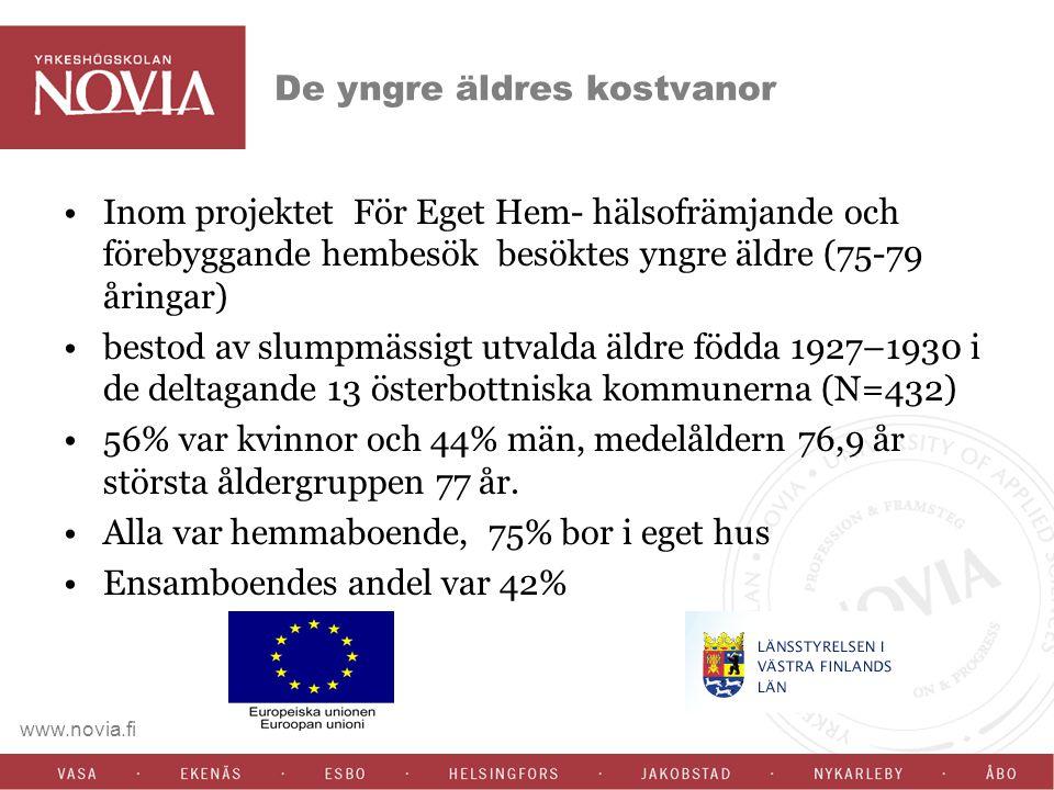 www.novia.fi De yngre äldres kostvanor Inom projektet För Eget Hem- hälsofrämjande och förebyggande hembesök besöktes yngre äldre (75-79 åringar) best