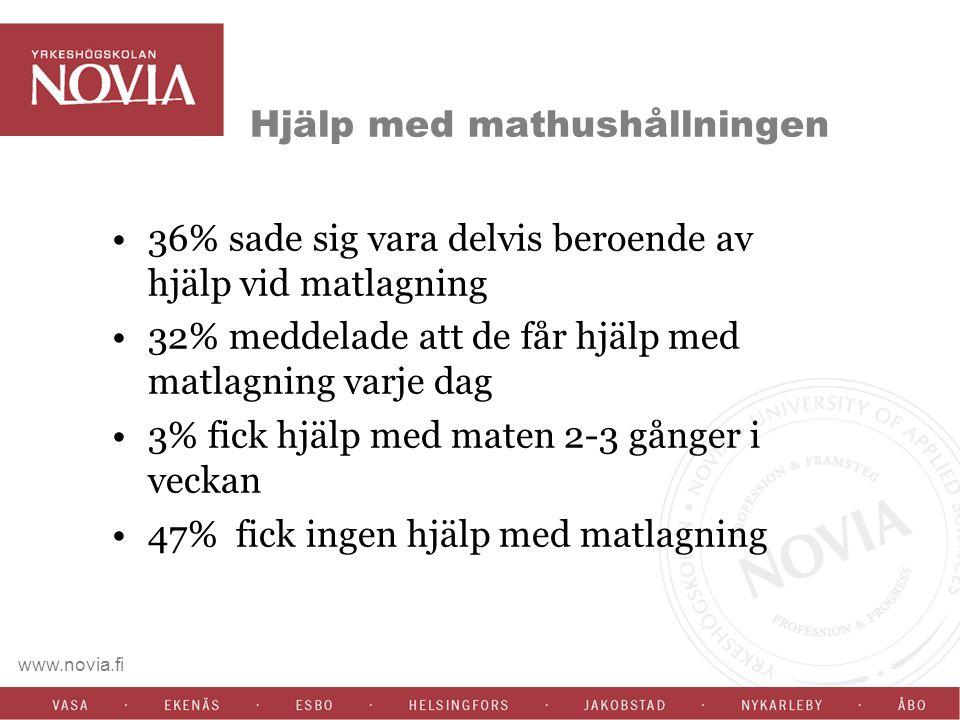 www.novia.fi Hjälp med mathushållningen 36% sade sig vara delvis beroende av hjälp vid matlagning 32% meddelade att de får hjälp med matlagning varje