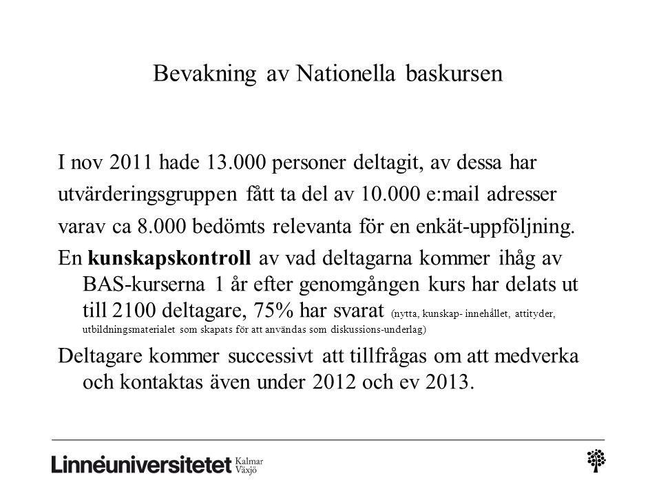 Bevakning av Nationella baskursen I nov 2011 hade 13.000 personer deltagit, av dessa har utvärderingsgruppen fått ta del av 10.000 e:mail adresser var