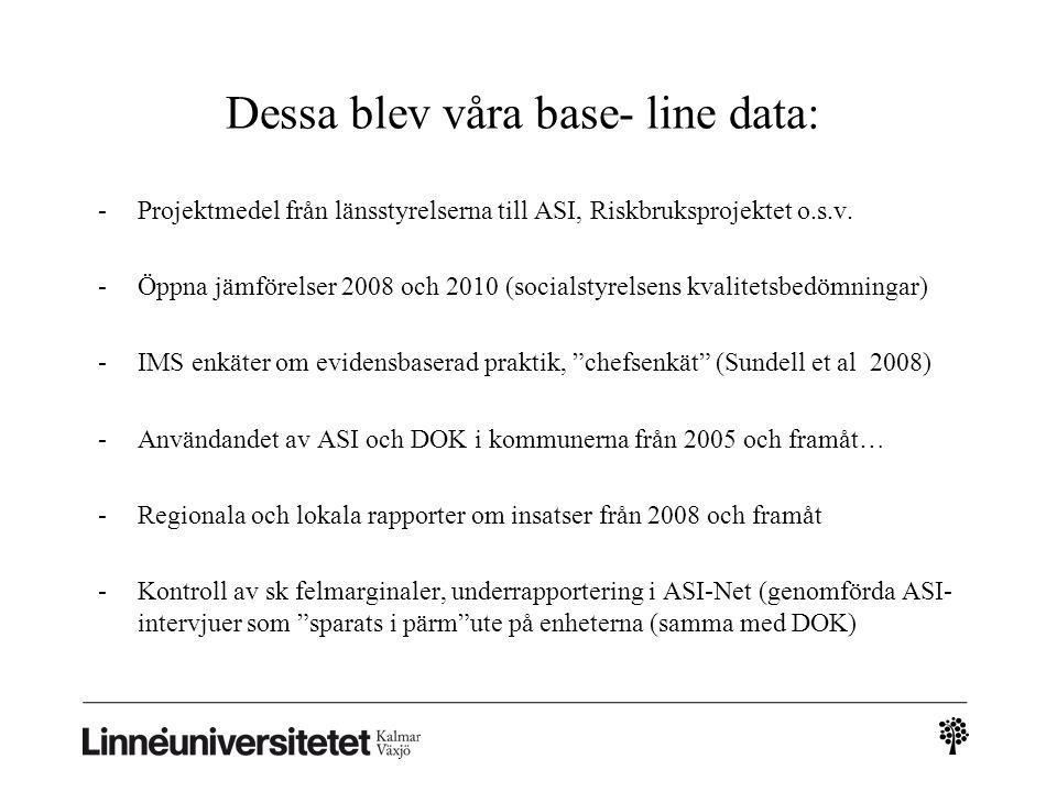 Dessa blev våra base- line data: -Projektmedel från länsstyrelserna till ASI, Riskbruksprojektet o.s.v. -Öppna jämförelser 2008 och 2010 (socialstyrel