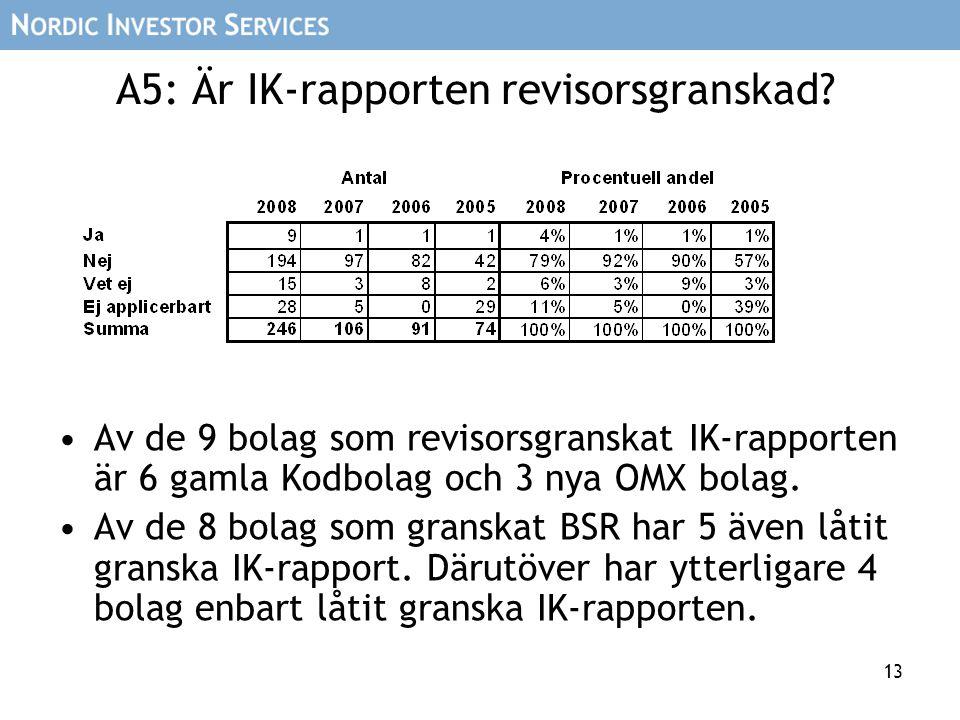 13 A5: Är IK-rapporten revisorsgranskad? Av de 9 bolag som revisorsgranskat IK-rapporten är 6 gamla Kodbolag och 3 nya OMX bolag. Av de 8 bolag som gr