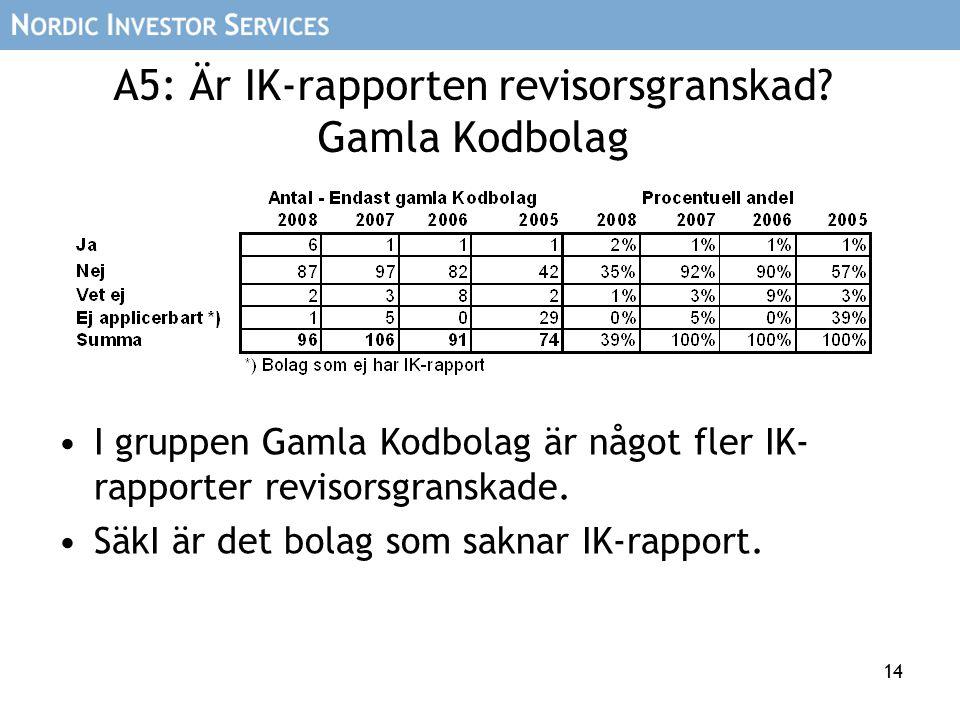 14 A5: Är IK-rapporten revisorsgranskad? Gamla Kodbolag I gruppen Gamla Kodbolag är något fler IK- rapporter revisorsgranskade. SäkI är det bolag som