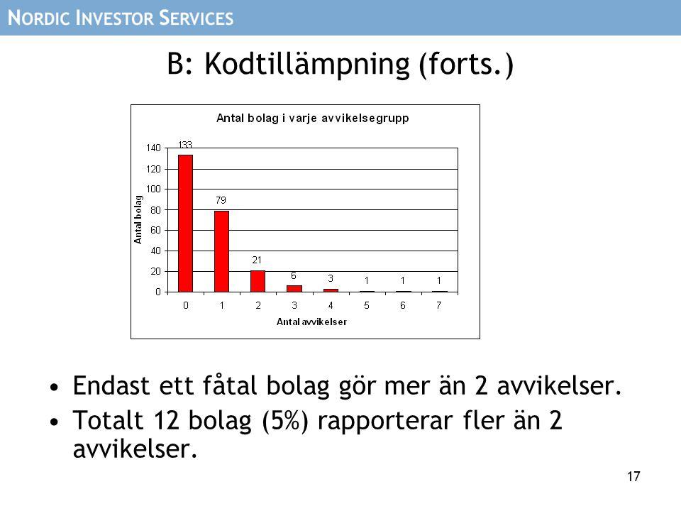 17 B: Kodtillämpning (forts.) Endast ett fåtal bolag gör mer än 2 avvikelser.