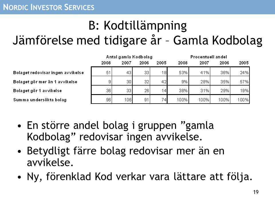 """19 B: Kodtillämpning Jämförelse med tidigare år – Gamla Kodbolag En större andel bolag i gruppen """"gamla Kodbolag"""" redovisar ingen avvikelse. Betydligt"""