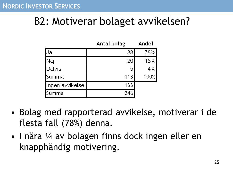 25 B2: Motiverar bolaget avvikelsen? Bolag med rapporterad avvikelse, motiverar i de flesta fall (78%) denna. I nära ¼ av bolagen finns dock ingen ell