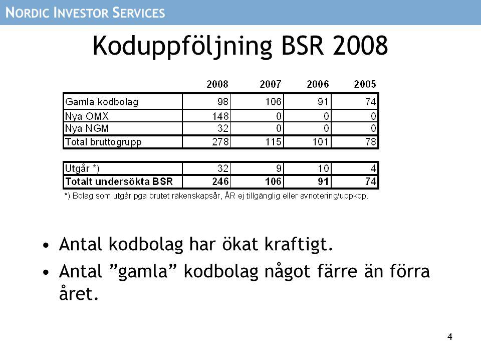 """4 Koduppföljning BSR 2008 Antal kodbolag har ökat kraftigt. Antal """"gamla"""" kodbolag något färre än förra året."""