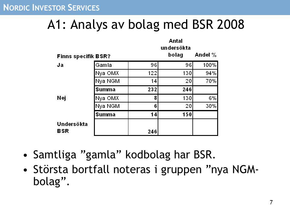 """7 A1: Analys av bolag med BSR 2008 Samtliga """"gamla"""" kodbolag har BSR. Största bortfall noteras i gruppen """"nya NGM- bolag""""."""
