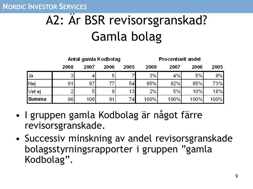 9 A2: Är BSR revisorsgranskad.