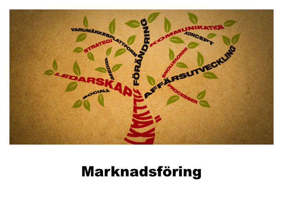 Marknadsföring är ett brett begrepp som behandlar de sätt ett företag eller en organisation uppträder på en marknad.