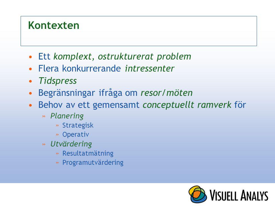 Kontexten Ett komplext, ostrukturerat problem Flera konkurrerande intressenter Tidspress Begränsningar ifråga om resor/möten Behov av ett gemensamt conceptuellt ramverk för »Planering »Strategisk »Operativ »Utvärdering »Resultatmätning »Programutvärdering