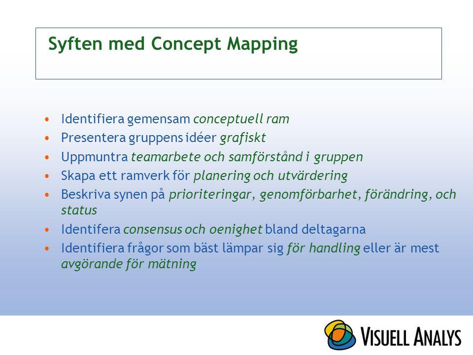 Syften med Concept Mapping Identifiera gemensam conceptuell ram Presentera gruppens idéer grafiskt Uppmuntra teamarbete och samförstånd i gruppen Skapa ett ramverk för planering och utvärdering Beskriva synen på prioriteringar, genomförbarhet, förändring, och status Identifera consensus och oenighet bland deltagarna Identifiera frågor som bäst lämpar sig för handling eller är mest avgörande för mätning