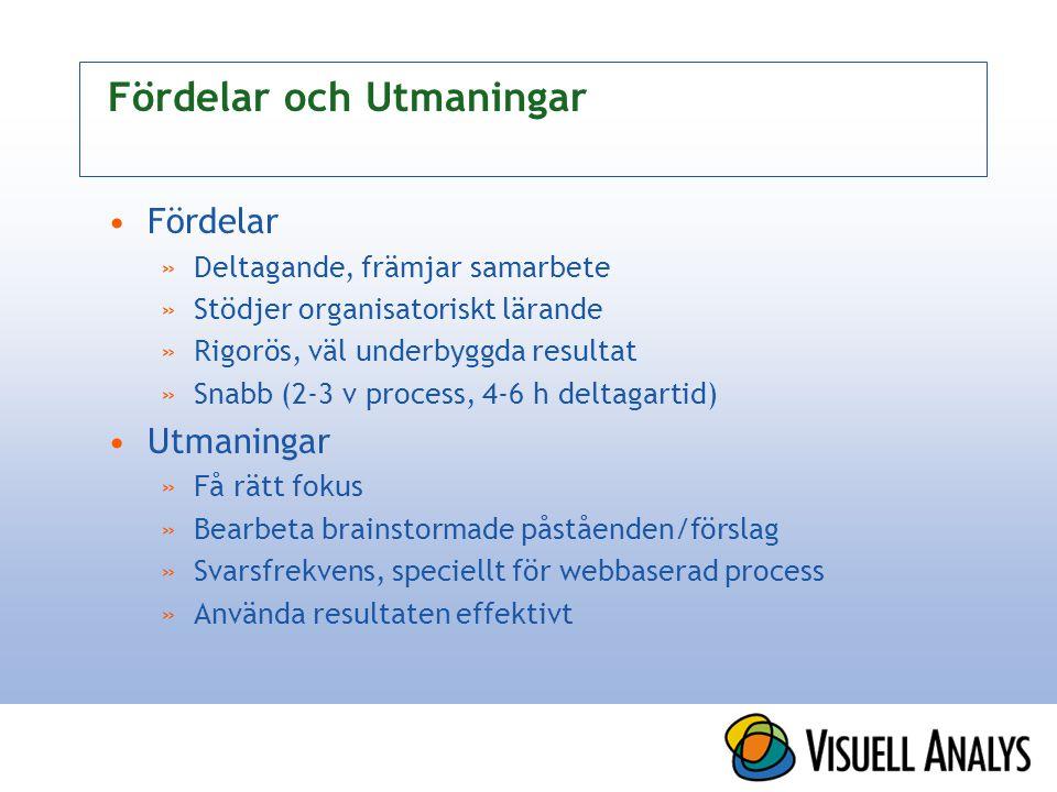 Fördelar och Utmaningar Fördelar »Deltagande, främjar samarbete »Stödjer organisatoriskt lärande »Rigorös, väl underbyggda resultat »Snabb (2-3 v process, 4-6 h deltagartid) Utmaningar »Få rätt fokus »Bearbeta brainstormade påståenden/förslag »Svarsfrekvens, speciellt för webbaserad process »Använda resultaten effektivt