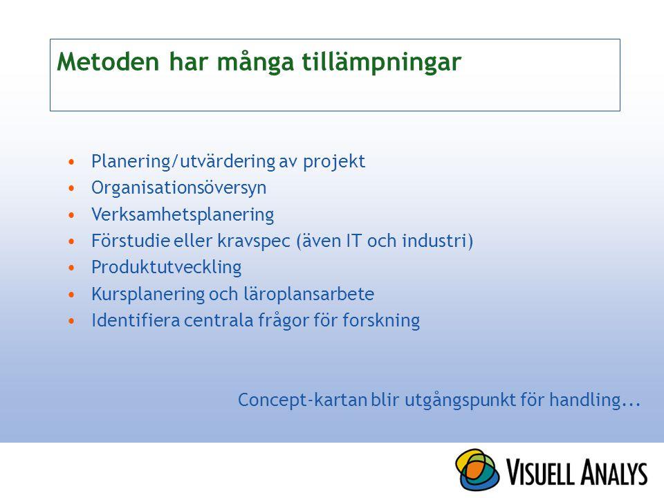 Metoden har många tillämpningar Planering/utvärdering av projekt Organisationsöversyn Verksamhetsplanering Förstudie eller kravspec (även IT och industri) Produktutveckling Kursplanering och läroplansarbete Identifiera centrala frågor för forskning Concept-kartan blir utgångspunkt för handling...