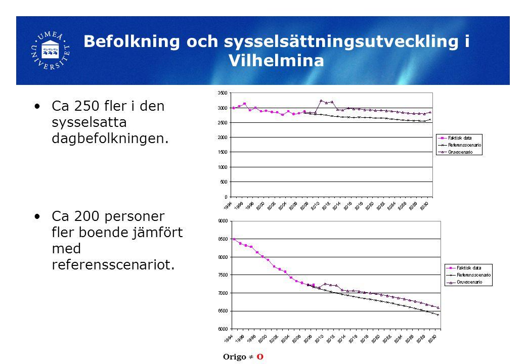 Befolkning och sysselsättningsutveckling i Vilhelmina Ca 250 fler i den sysselsatta dagbefolkningen. Ca 200 personer fler boende jämfört med referenss