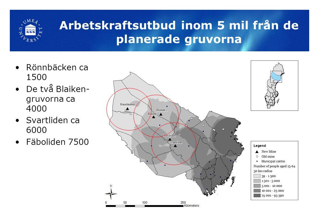 Rönnbäcken ca 1500 De två Blaiken- gruvorna ca 4000 Svartliden ca 6000 Fäboliden 7500 Arbetskraftsutbud inom 5 mil från de planerade gruvorna