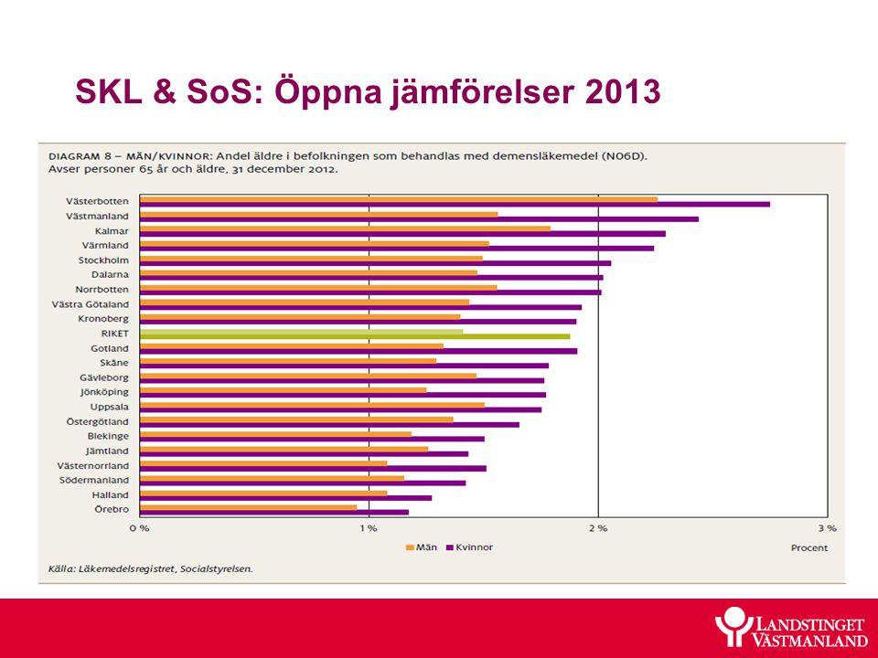 SKL & SoS: Öppna jämförelser 2013