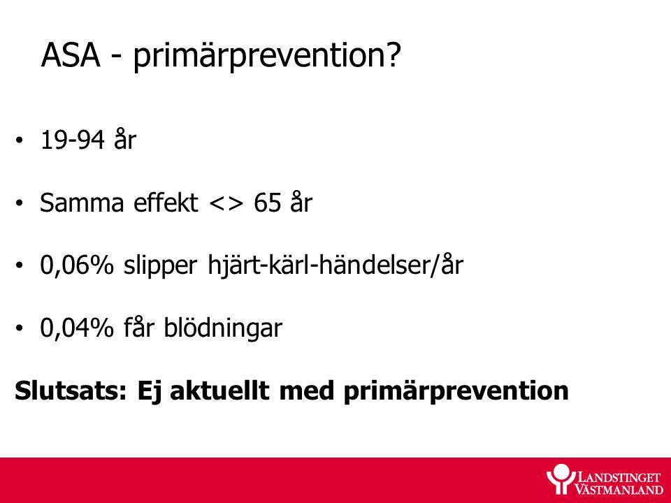ASA - primärprevention? 19-94 år Samma effekt <> 65 år 0,06% slipper hjärt-kärl-händelser/år 0,04% får blödningar Slutsats: Ej aktuellt med primärprev