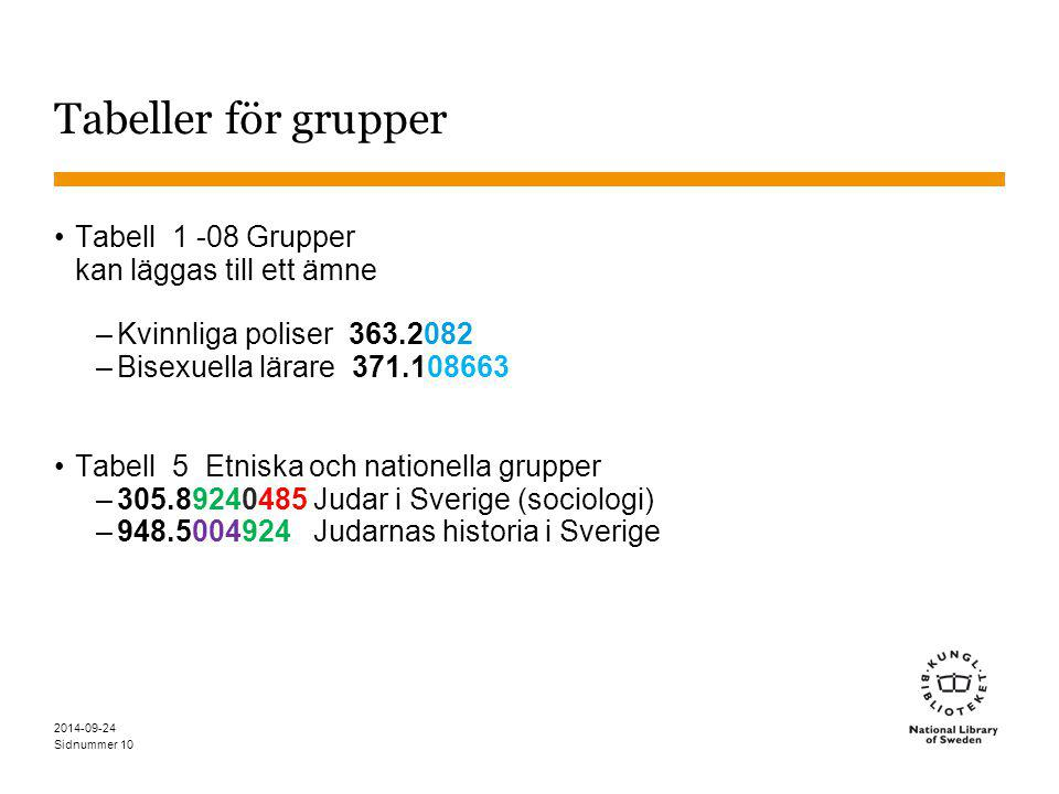 Sidnummer 10 Tabeller för grupper Tabell 1 -08 Grupper kan läggas till ett ämne –Kvinnliga poliser 363.2082 –Bisexuella lärare 371.108663 Tabell 5 Etniska och nationella grupper –305.89240485 Judar i Sverige (sociologi) –948.5004924 Judarnas historia i Sverige 2014-09-24