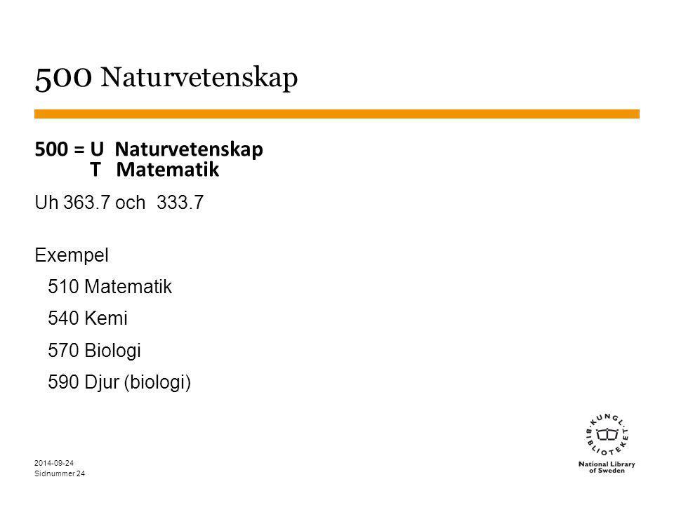 Sidnummer 24 500 Naturvetenskap 500 = U Naturvetenskap T Matematik Uh 363.7 och 333.7 Exempel 510 Matematik 540 Kemi 570 Biologi 590 Djur (biologi) 2014-09-24