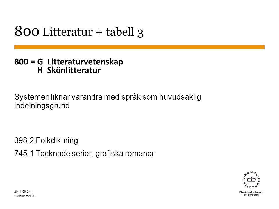 Sidnummer 30 800 Litteratur + tabell 3 800 = G Litteraturvetenskap H Skönlitteratur Systemen liknar varandra med språk som huvudsaklig indelningsgrund 398.2 Folkdiktning 745.1 Tecknade serier, grafiska romaner 2014-09-24