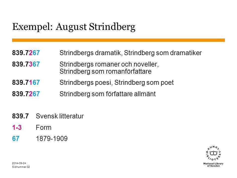 Sidnummer 2014-09-24 32 Exempel: August Strindberg 839.7267Strindbergs dramatik, Strindberg som dramatiker 839.7367Strindbergs romaner och noveller, S