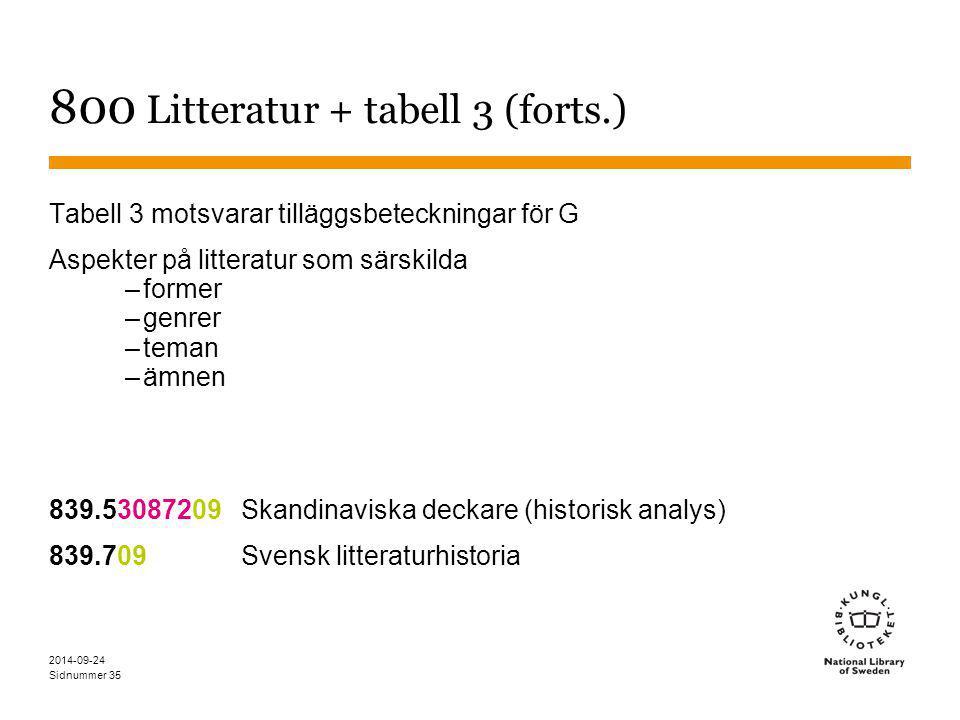 Sidnummer 35 800 Litteratur + tabell 3 (forts.) Tabell 3 motsvarar tilläggsbeteckningar för G Aspekter på litteratur som särskilda –former –genrer –te