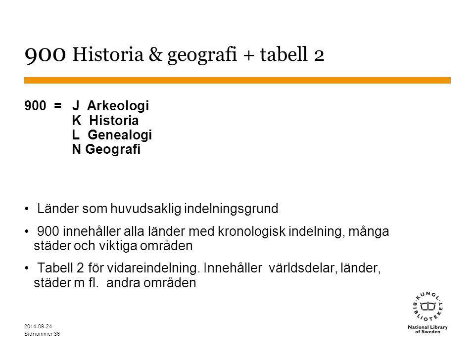Sidnummer 36 900 Historia & geografi + tabell 2 900 = J Arkeologi K Historia L Genealogi N Geografi Länder som huvudsaklig indelningsgrund 900 innehåller alla länder med kronologisk indelning, många städer och viktiga områden Tabell 2 för vidareindelning.