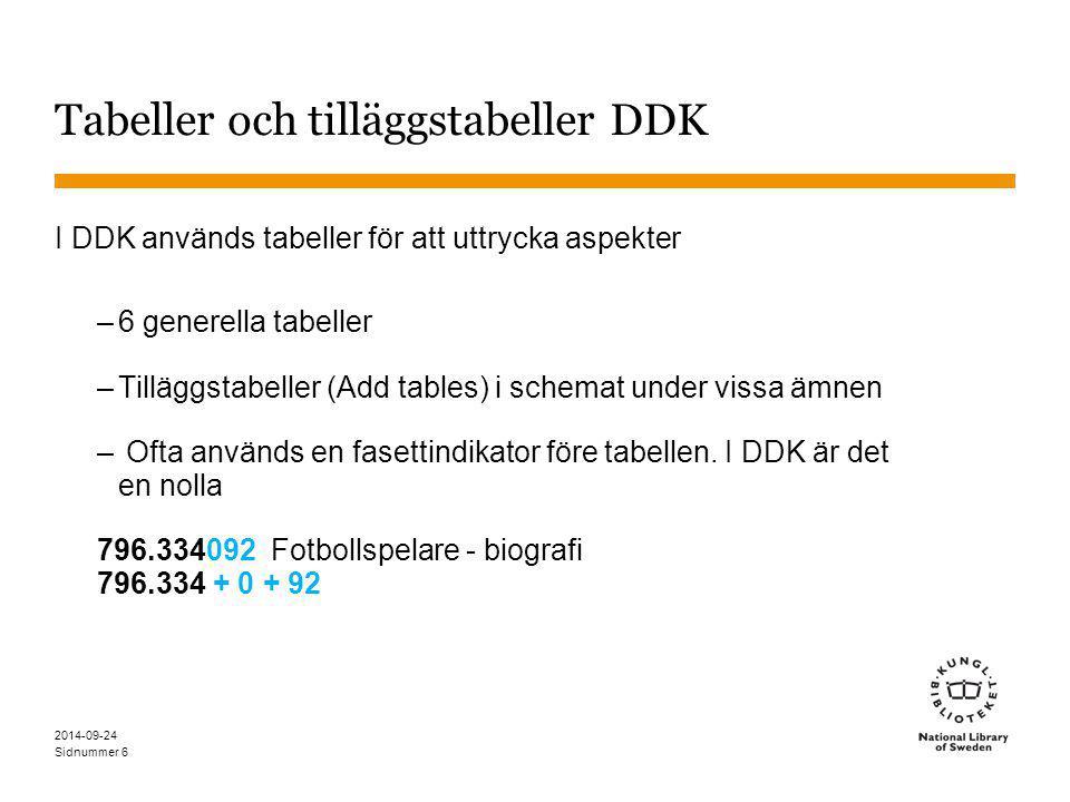 Sidnummer 6 Tabeller och tilläggstabeller DDK I DDK används tabeller för att uttrycka aspekter –6 generella tabeller –Tilläggstabeller (Add tables) i