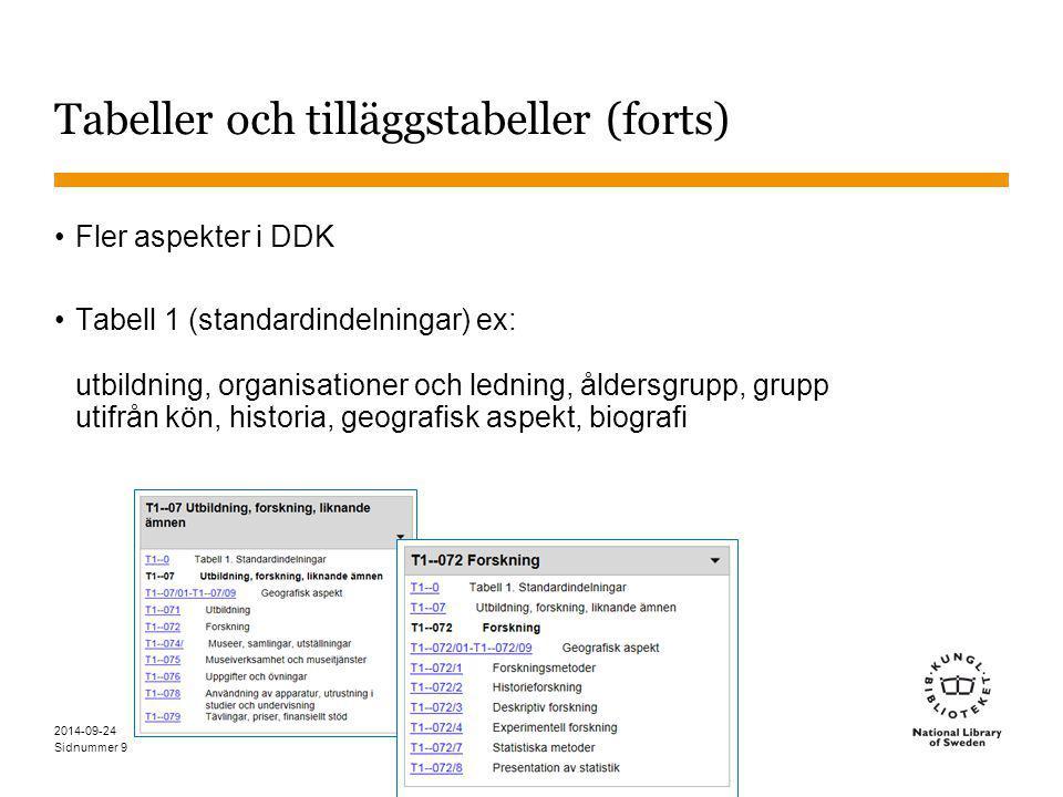 Sidnummer 9 Tabeller och tilläggstabeller (forts) Fler aspekter i DDK Tabell 1 (standardindelningar) ex: utbildning, organisationer och ledning, ålder