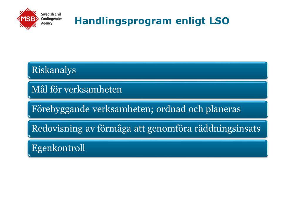 Handlingsprogram enligt LSO RiskanalysMål för verksamhetenFörebyggande verksamheten; ordnad och planerasRedovisning av förmåga att genomföra räddnings