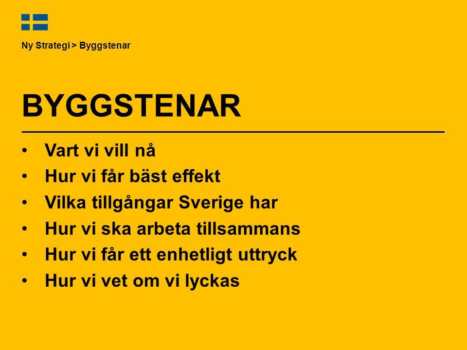 BYGGSTENAR Vart vi vill nå Hur vi får bäst effekt Vilka tillgångar Sverige har Hur vi ska arbeta tillsammans Hur vi får ett enhetligt uttryck Hur vi vet om vi lyckas Ny Strategi > Byggstenar