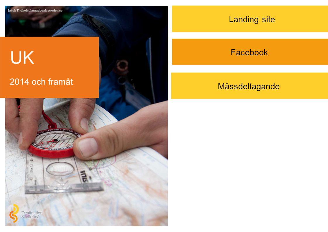 Landing site Mässdeltagande Facebook