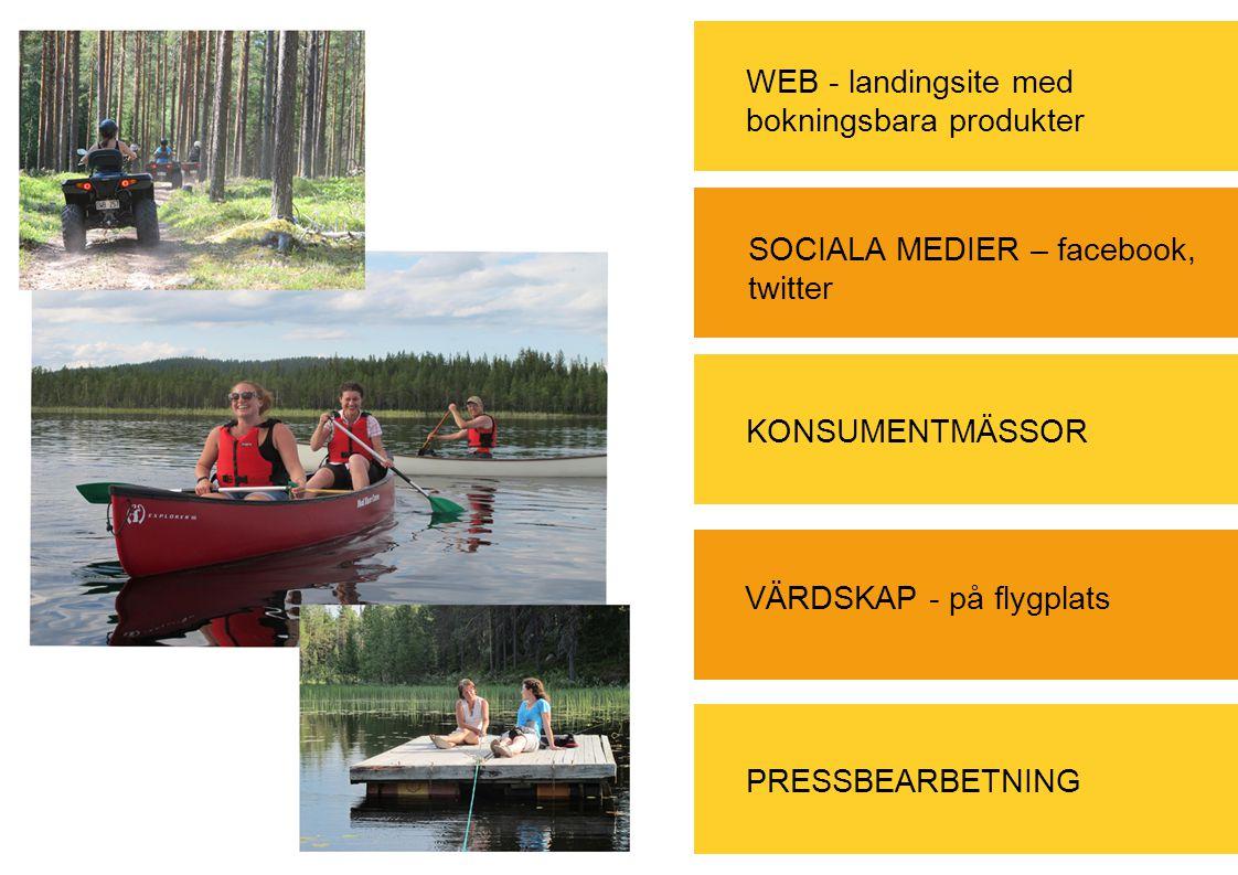 WEB - landingsite med bokningsbara produkter KONSUMENTMÄSSOR PRESSBEARBETNING VÄRDSKAP - på flygplats SOCIALA MEDIER – facebook, twitter