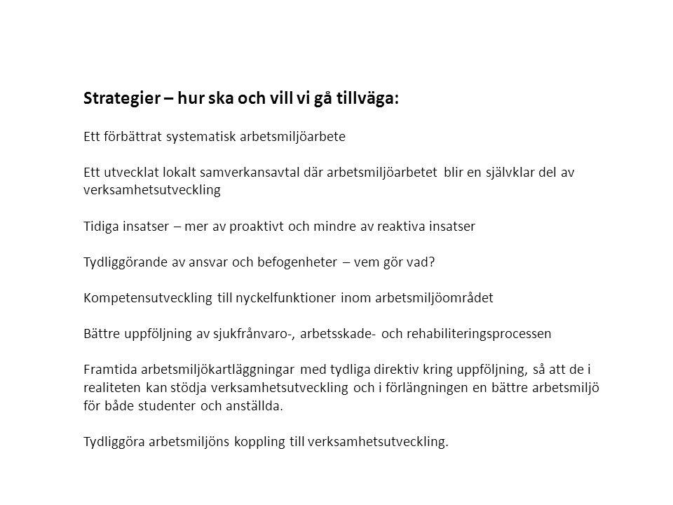 Strategier – hur ska och vill vi gå tillväga: Ett förbättrat systematisk arbetsmiljöarbete Ett utvecklat lokalt samverkansavtal där arbetsmiljöarbetet