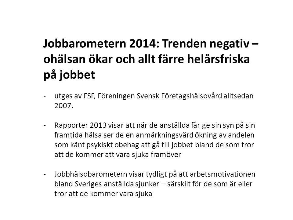 Jobbarometern 2014: Trenden negativ – ohälsan ökar och allt färre helårsfriska på jobbet -utges av FSF, Föreningen Svensk Företagshälsovård alltsedan 2007.