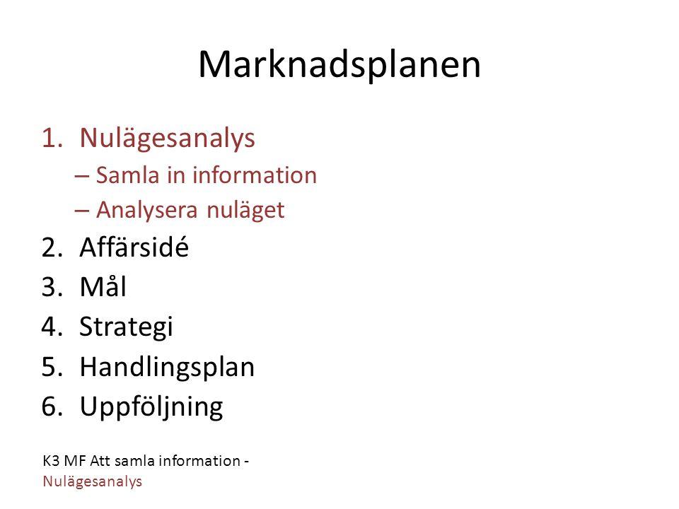 K3 MF Att samla information - Nulägesanalys Marknadsplanen 1.Nulägesanalys – Samla in information – Analysera nuläget 2.Affärsidé 3.Mål 4.Strategi 5.H