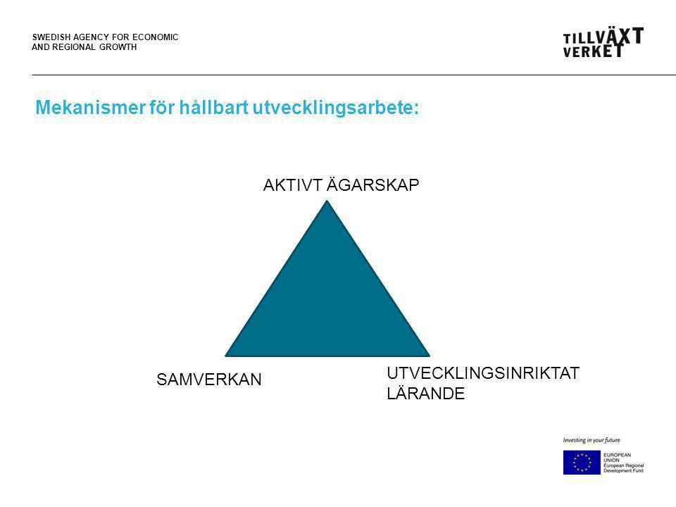 SWEDISH AGENCY FOR ECONOMIC AND REGIONAL GROWTH Mekanismer för hållbart utvecklingsarbete: SAMVERKAN UTVECKLINGSINRIKTAT LÄRANDE AKTIVT ÄGARSKAP