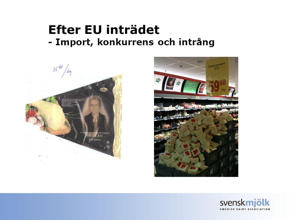 Efter EU inträdet - Import, konkurrens och intrång
