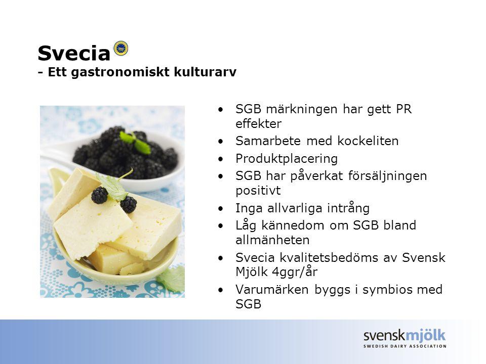 Svecia - Ett gastronomiskt kulturarv SGB märkningen har gett PR effekter Samarbete med kockeliten Produktplacering SGB har påverkat försäljningen positivt Inga allvarliga intrång Låg kännedom om SGB bland allmänheten Svecia kvalitetsbedöms av Svensk Mjölk 4ggr/år Varumärken byggs i symbios med SGB